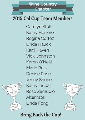 Cal Cup 2019 Team