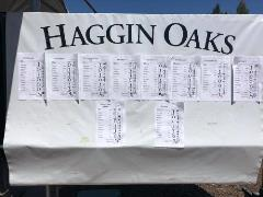 CalCup2019Results