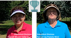 CC Stableford Champs