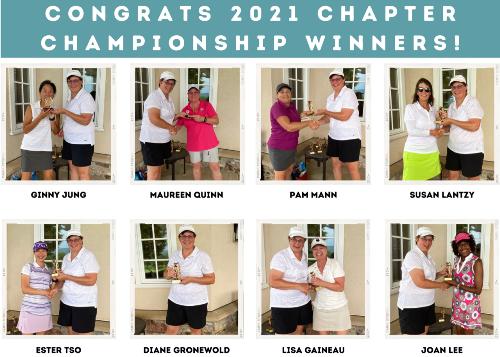 Congrats 2021 Chapter Championship Winners_orig