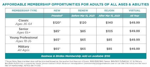 MembershipPricing2021
