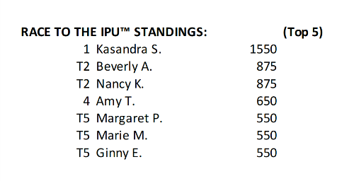 Race to the IPU Standings 1.19.2020