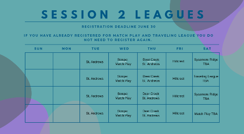 Session 2 Leagues